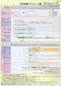予防接種スケジュール表